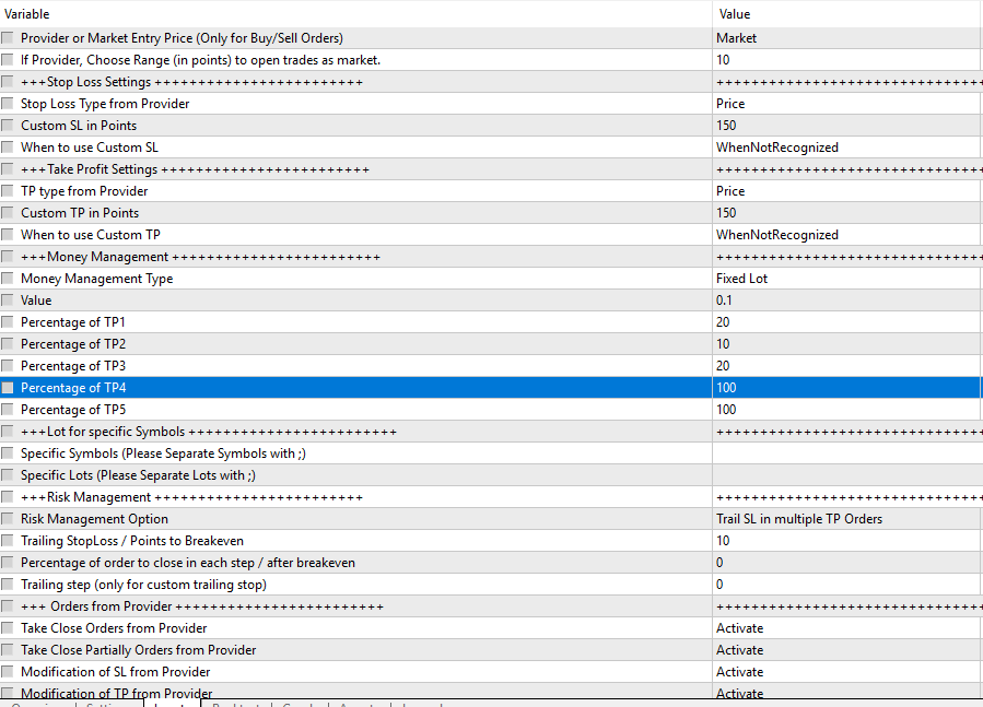 TelegramFxBacktest Software